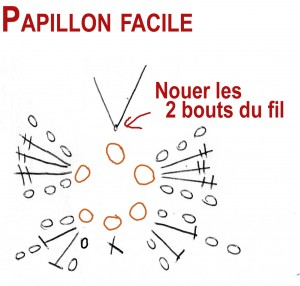 Tuto PAPILLON au crochet papillon-facile-300x286